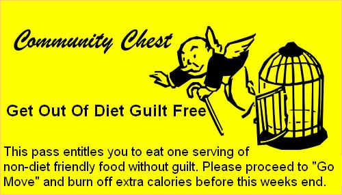 Image result for diet guilt